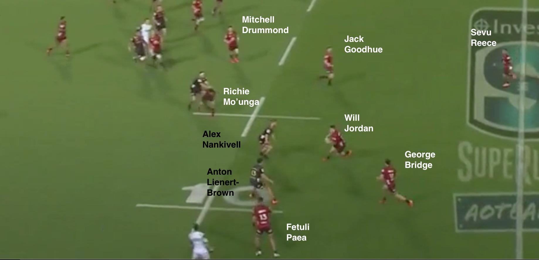 Crusaders backline support play vs chiefs. Will Jordan, George Bridge, Sevu Reece, Richie Mo'unga, Mitchell Drummond, Jack Goodhue